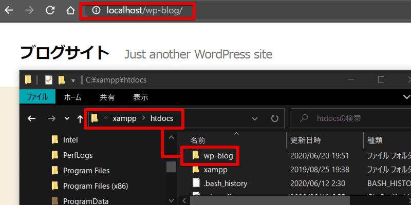xampp初期URLとディレクトリ構造の図