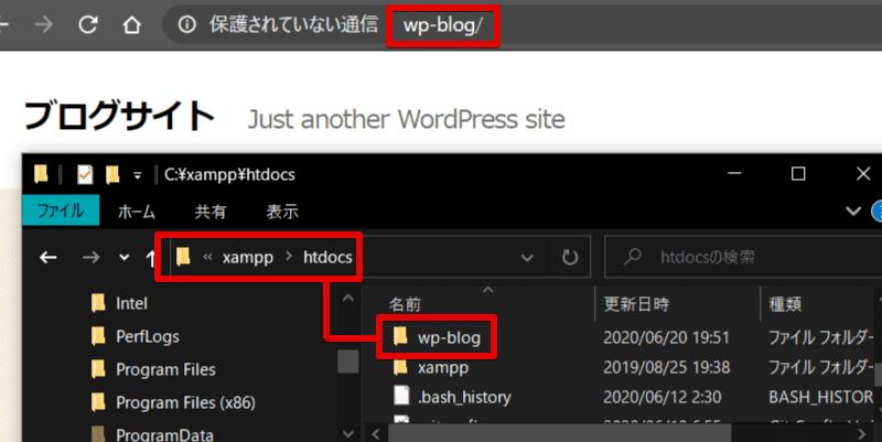 xamppのバーチャルホスト設定後URLとディレクトリ構造の図