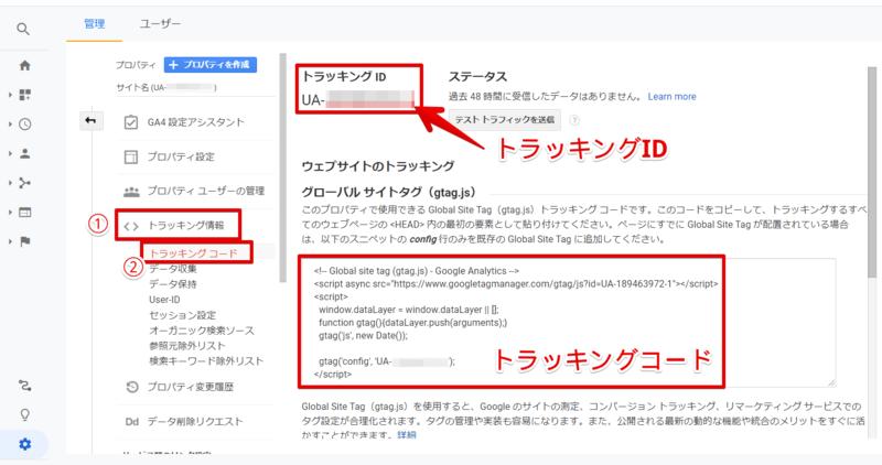 GoogleアナリティクスのユニバーサルアナリティクスのトラッキングIDとトラッキングコード
